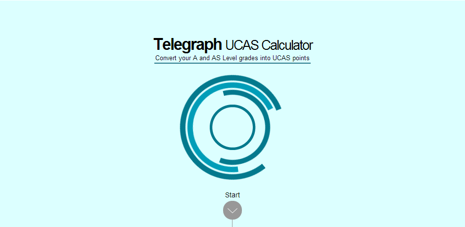 Telegraph UCAS Calculator